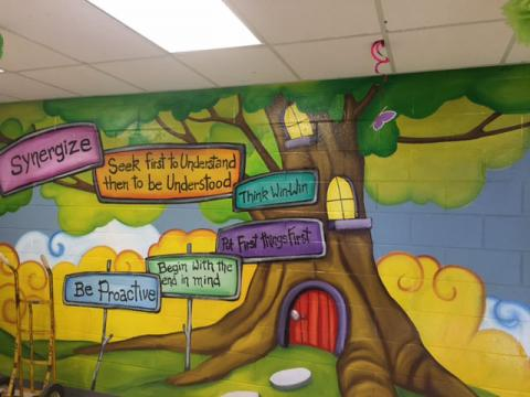 Mes murals beech tree news network for 7 habits tree mural