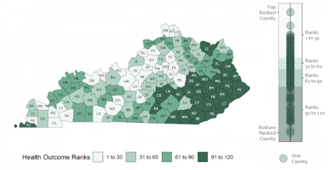 The chart next to the map shows the spread of health outcomes scores (ranks) for each county (green circles) in Kentucky. It shows the size of the gap between ranked counties, is most cases small.